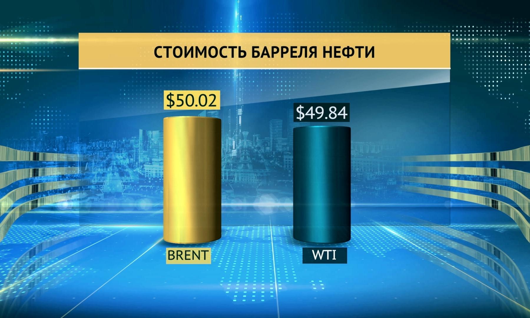 первом этаже барл нефти цена на сегодня зависимости